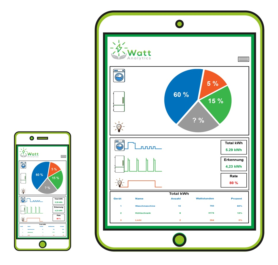 Optimize energy consumption with the watt analyics app