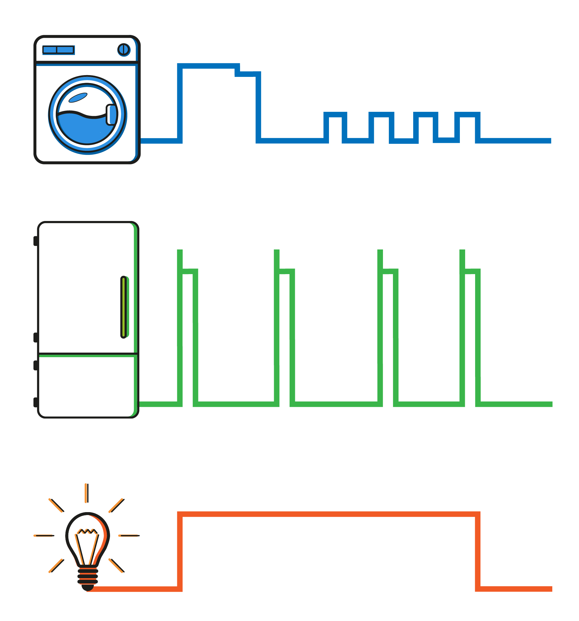 power consumption calculator electrical appliance from watt analytics