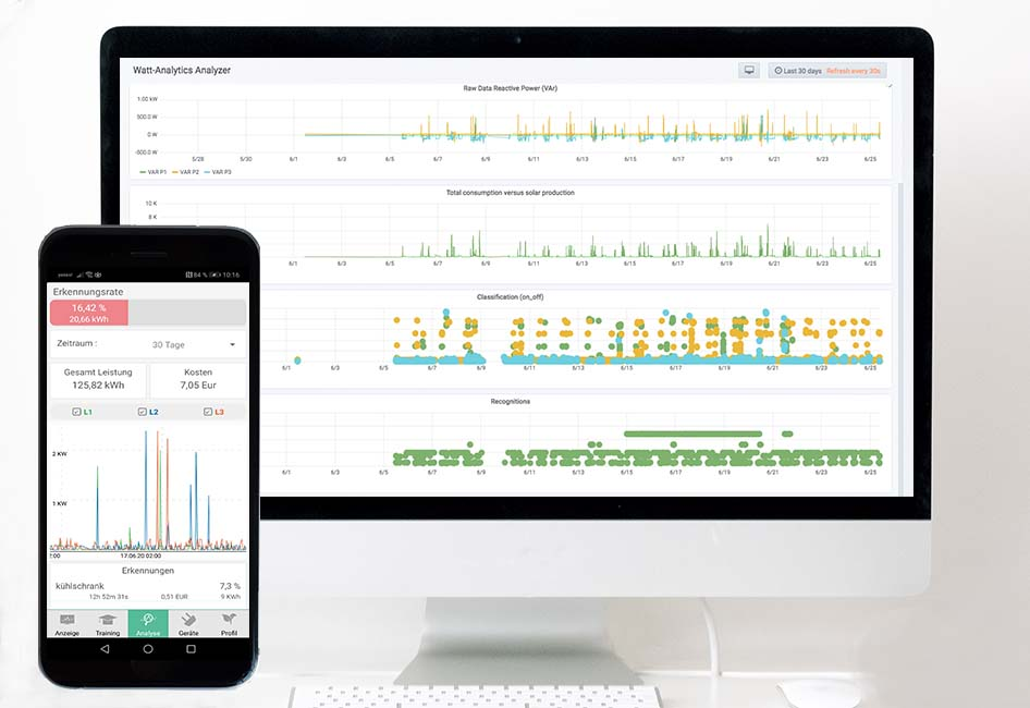 watt analytics stromspar software als mobile app und web app