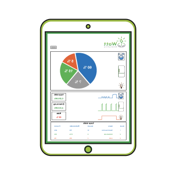 tablet app energy consumption watt analytics